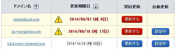 2014/8/28 レポート