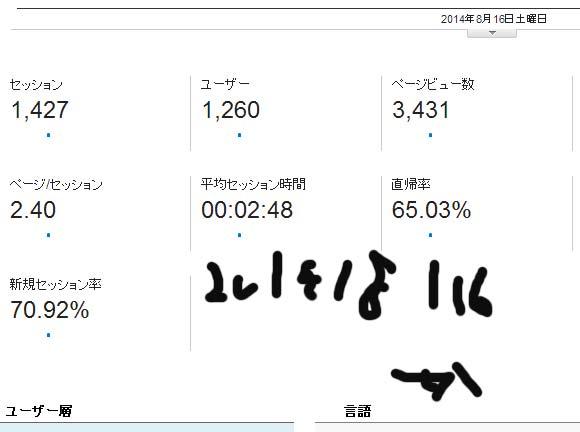 2014/8/16 レポート