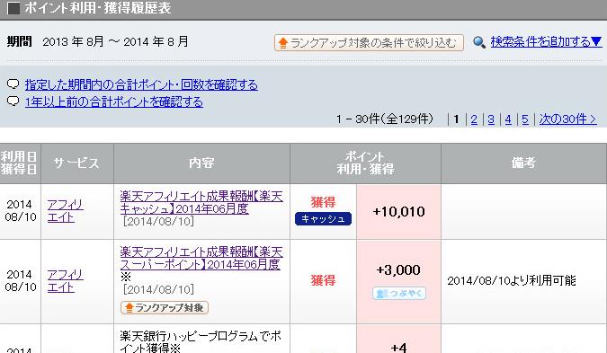 2014/8/9 レポート
