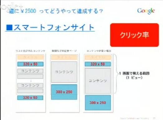 スマートフォン アドセンス広告