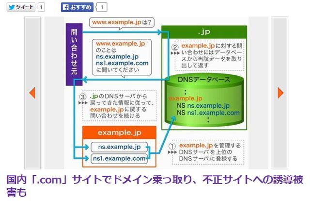 domain_nottori