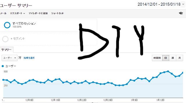 diyblog01