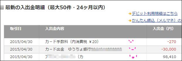 salary2015430