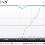 価格com.トレンドサーチ