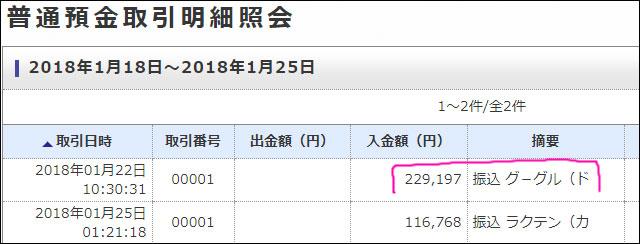 アドセンス:2017年12月度の収益