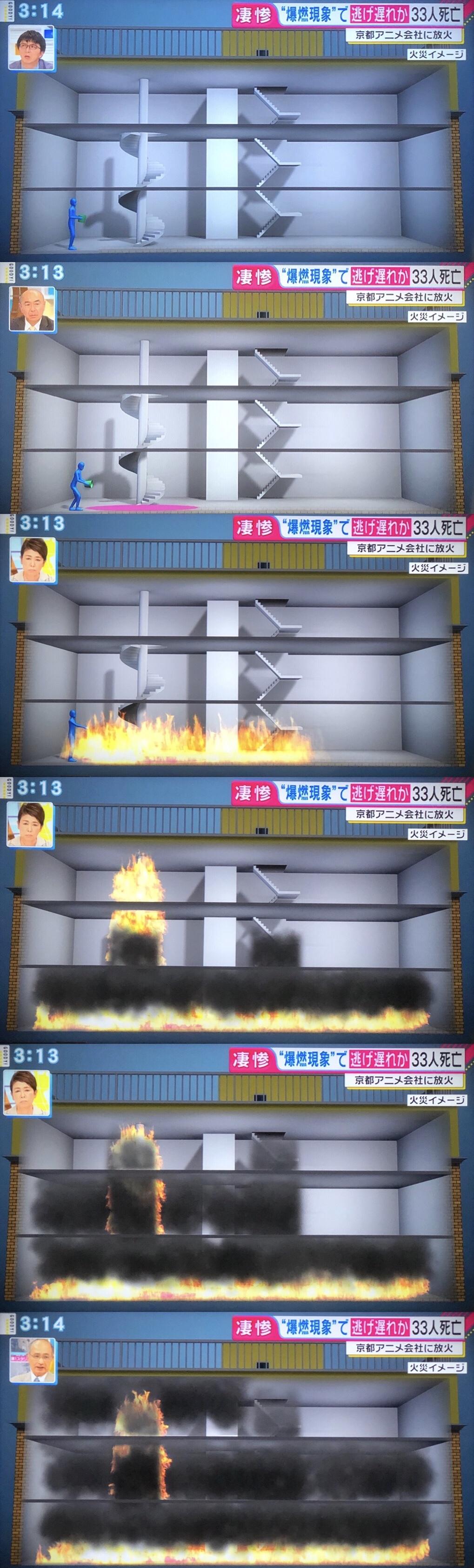 京都アニメーション火災 CG